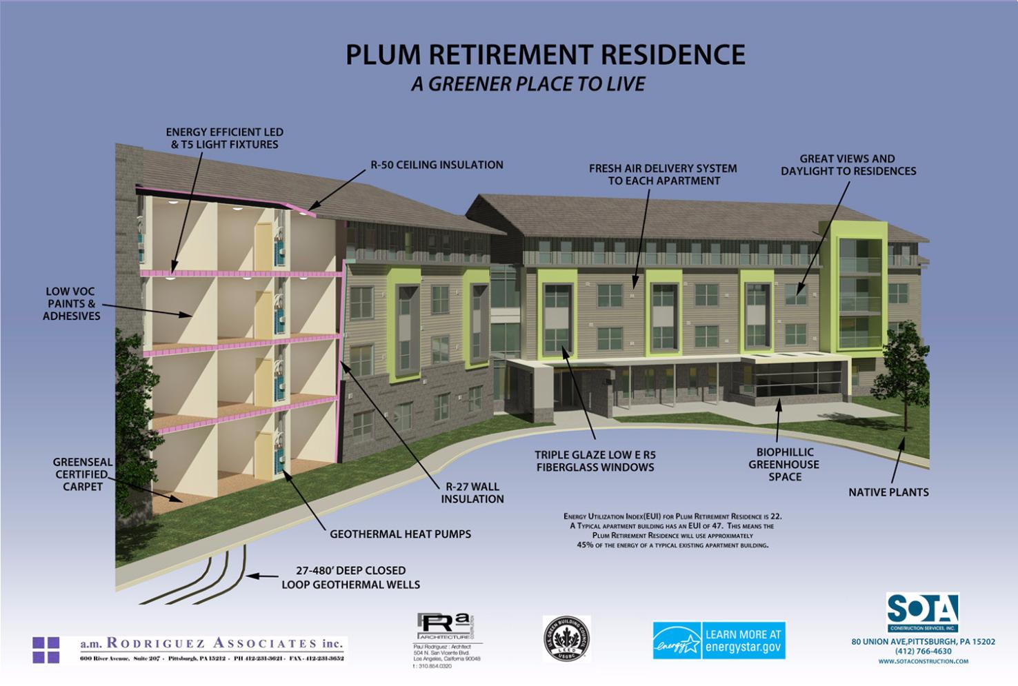 Plum Retirement Residence Cutaway